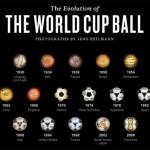 R35世代には懐かしい!W杯アルゼンチン大会公式球など、歴代ワールドカップ公式サッカーボールデザインを紹介した「The Evolution of the World Cup Ball」