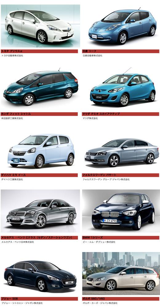 第32回2011-2012日本カーオブザイヤーが12/3東京モーターショウーで発表!選出された10車種を発表!あなたならどの車を選びますか?